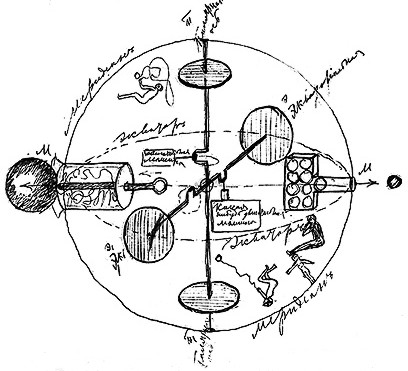 Genius of the Day: Konstantin Tsiolkovsky